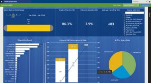 PCP Business Intelligence Reporting