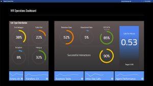 workforce optimisation performance management