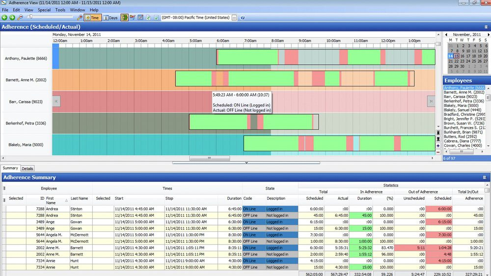 workforce optimisation planner