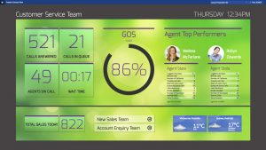 Contact Centre-dashboard-agent-view