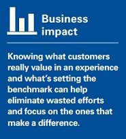My Motivation - Business Impact
