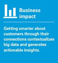 My Connection - Business Impact