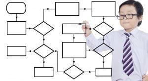 IVR workflow design