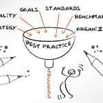 CX best practice in Australia